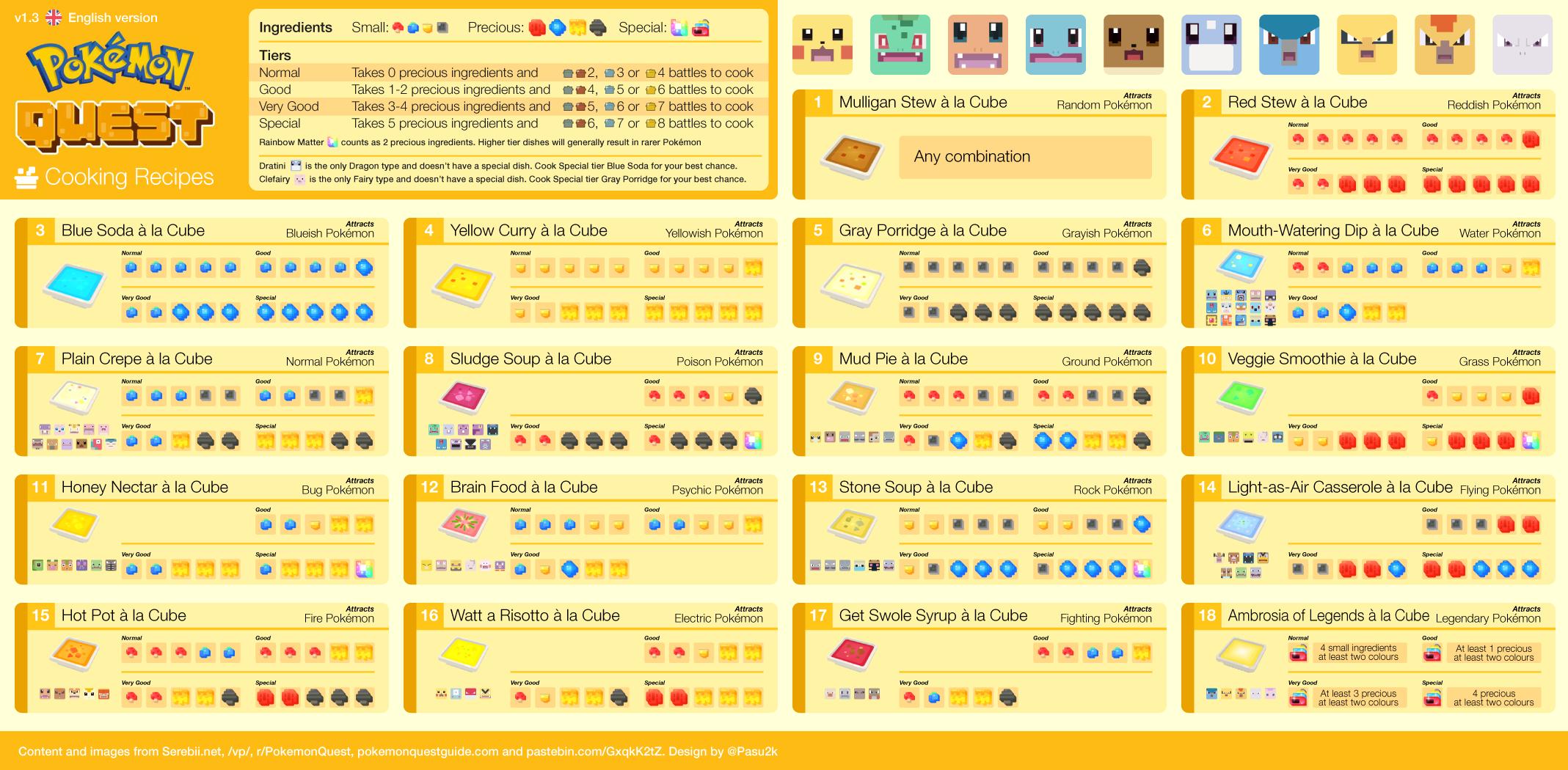 pokemon quest recipes