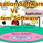 What is System Software
