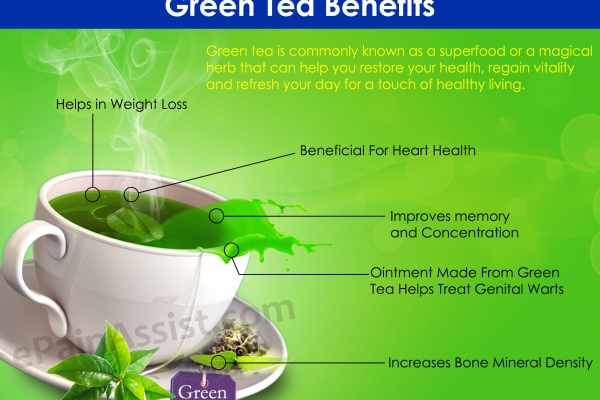 side effects of green tea