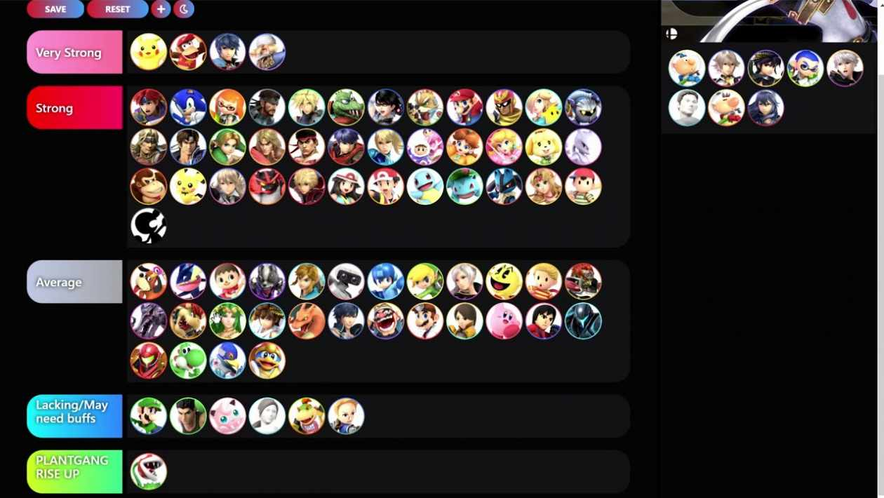 Smash Ultimate Tier List Smash Ultimate Tier Listsmash Ultimate Tier List