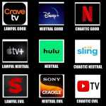 best streaming tv service