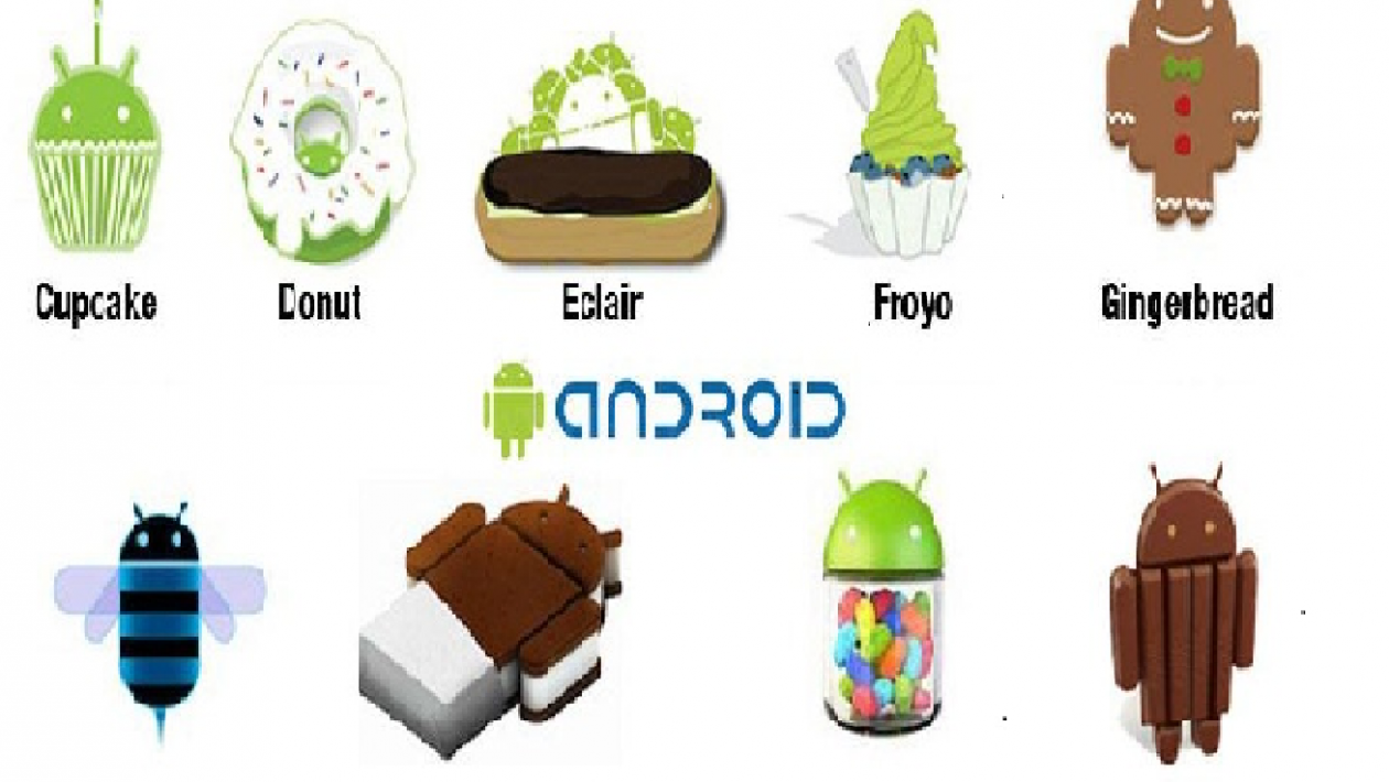 list of android versions