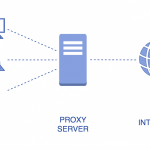 What is a proxy