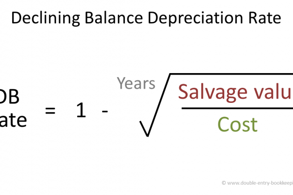 double declining balance method