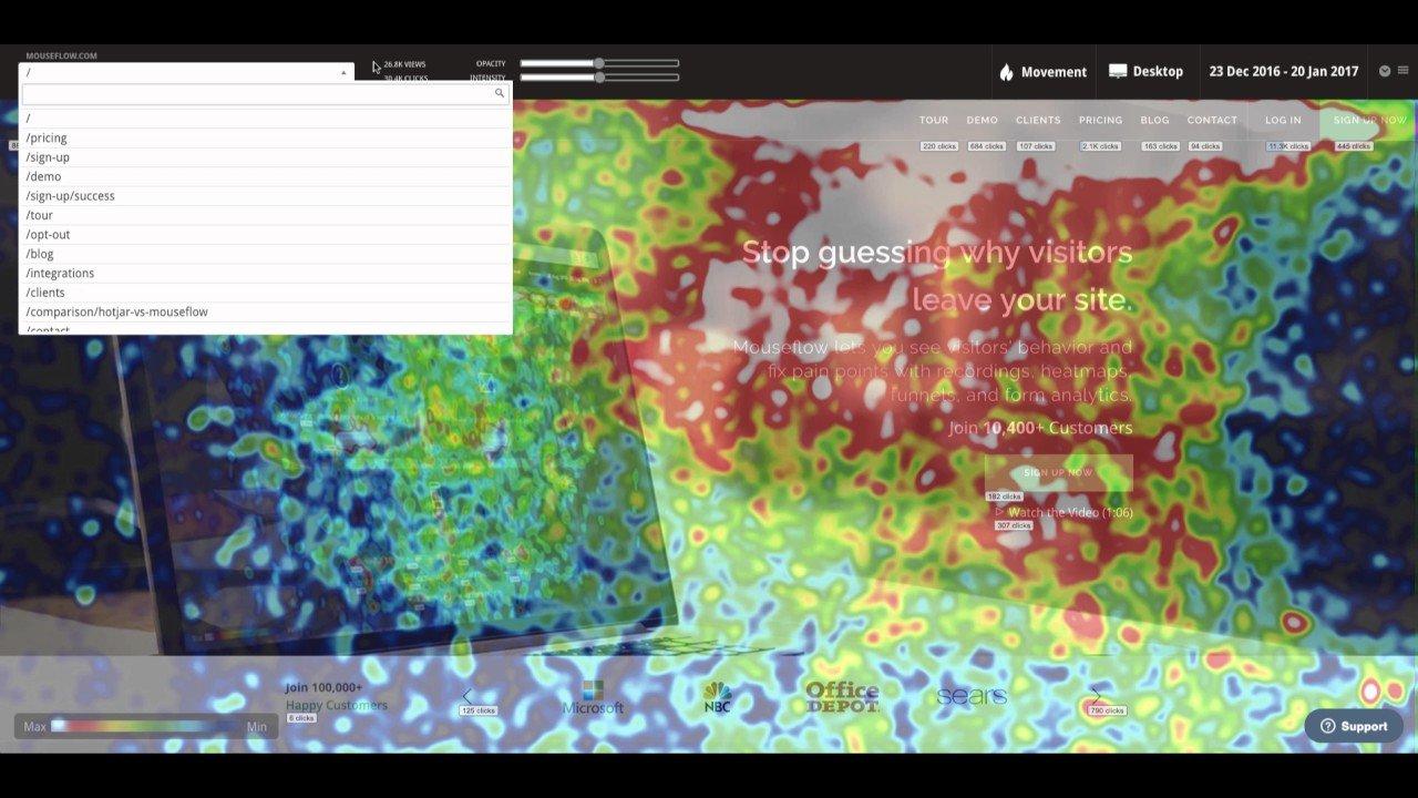 Use a Heatmap